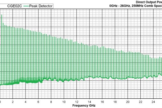 comb generator emitter cge03 conducted graph