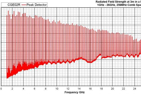 comb generator emitter cge02r radiated graph
